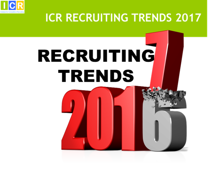 Recruiting Trends 2017 Icr Institute For Competitive Recruiting
